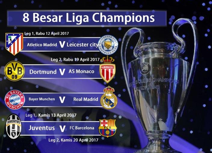 8_besar_liga_champions_esar_grafis