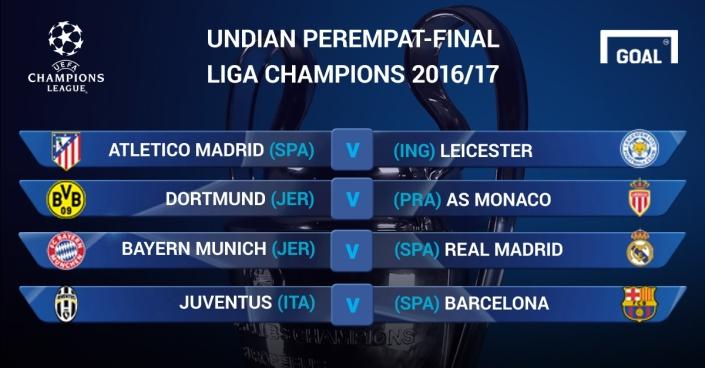 gfx-perempat-final-liga-champions_5nrdgyr82l841q40s30diss2h